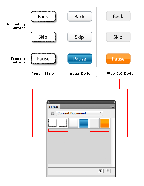 Example of using Styles with the Styles panel