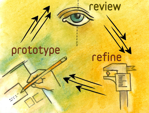 Prototype Review and Refine