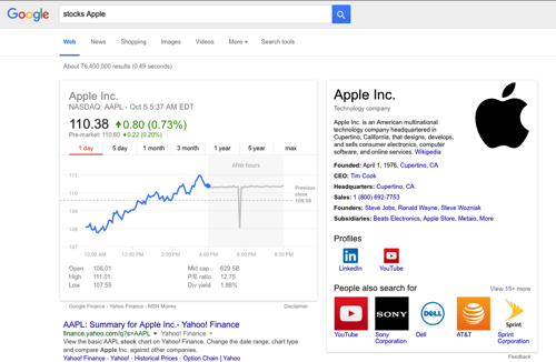 Google's stock information at a glance