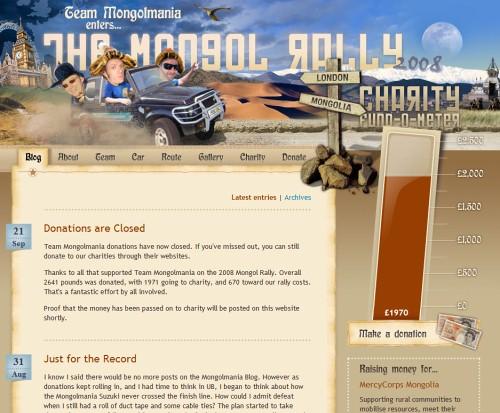 Retro and Vintage Designs - Team Mongolmania