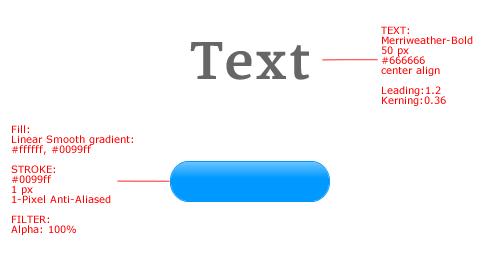 Object properties (specs)