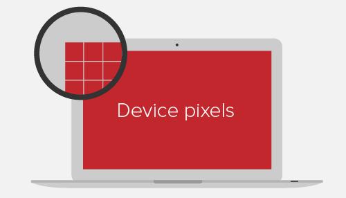 Device Pixels