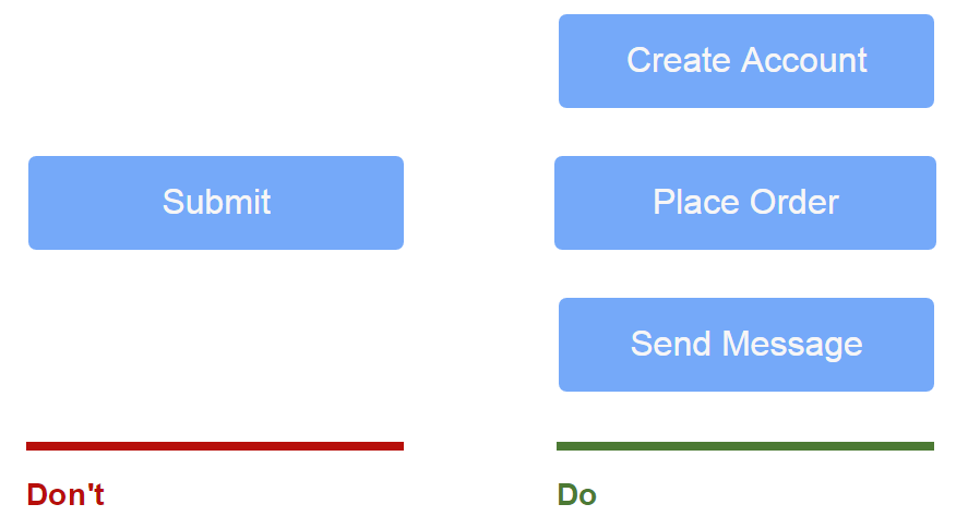 Designing Efficient Web Forms: On Structure, Inputs, Labels