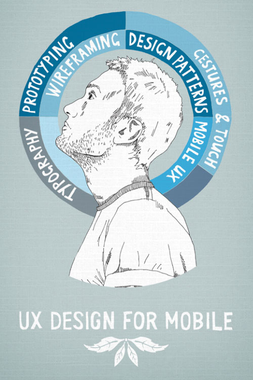 Mike Kus' early drawings for the Mobile Book
