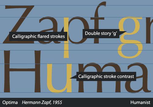 Humanist Sans (Optima)