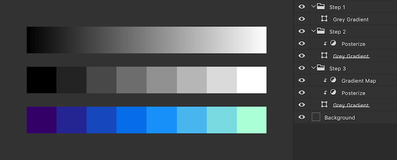 A gradient, a posterized gradient and a posterized gradient with a gradient map applied