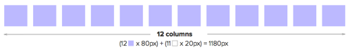 Width of 12 columns