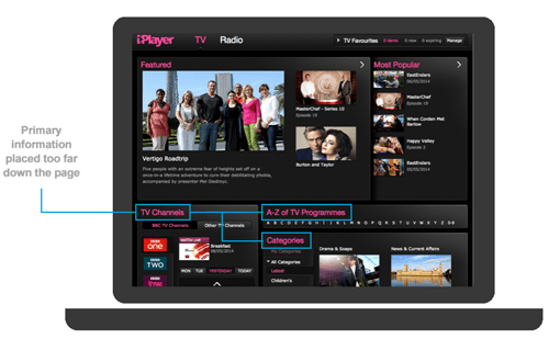The old iPlayer homepage with Categories, Channels and A to Z highlighted