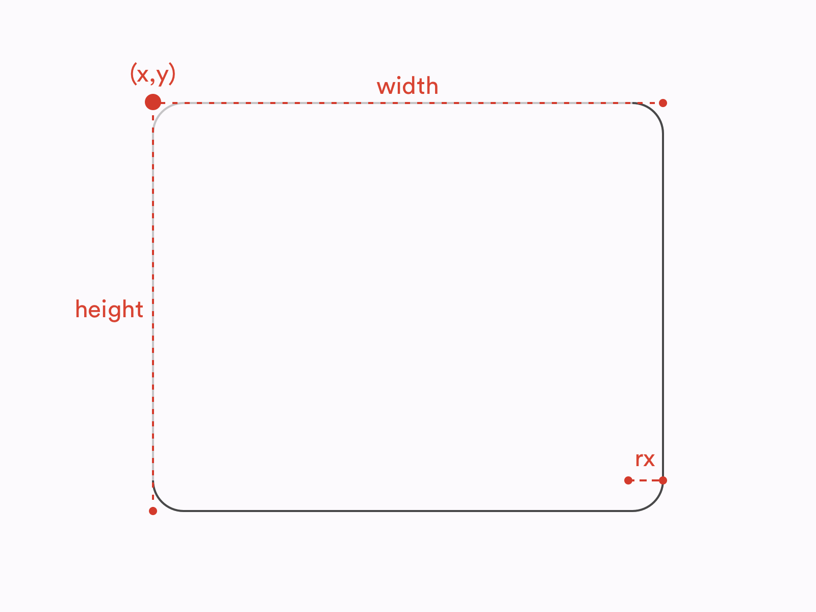A Practical Guide To SVG And Design Tools — Smashing Magazine