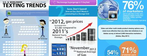 infographicx3