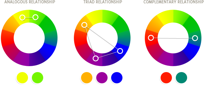 Example of color relationships
