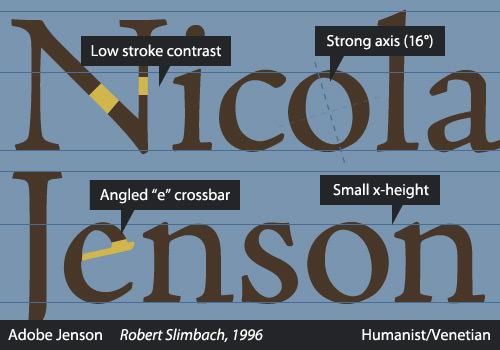 Venetian Typeface Characteristics