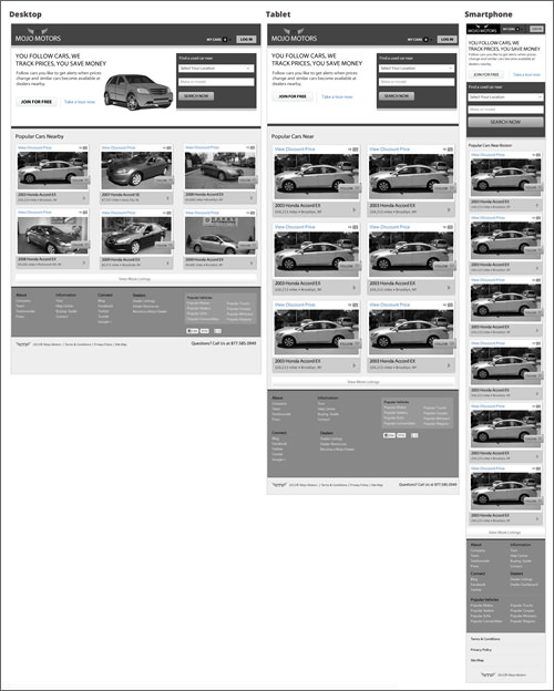 Hi-fidelity homepage wireframes for desktop, tablet and smartphones