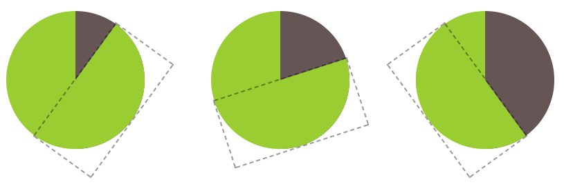 Designing A Flexible, Maintainable CSS Pie Chart With SVG