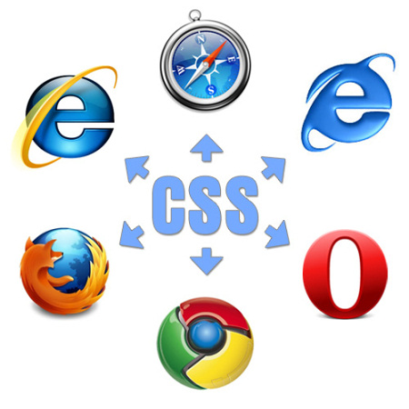 Cross-Browser CSS