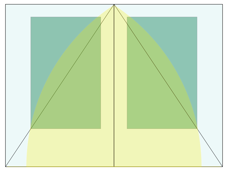 A diagram demonstrating proportions.