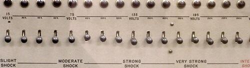 Milgram Scale.