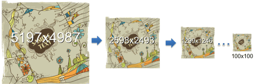 Resize image in half several times.