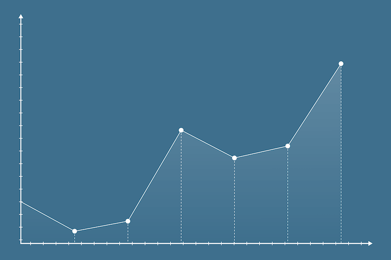 A chart showing an increase in performance