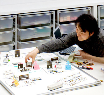 Business origami is a paper prototyping method developed by Hitachi to facilitate the design of services and systems.
