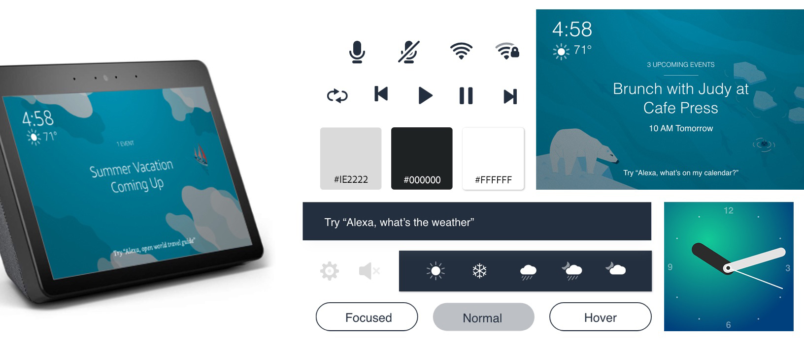 Designing For The Future With Voice Prototypes — Smashing