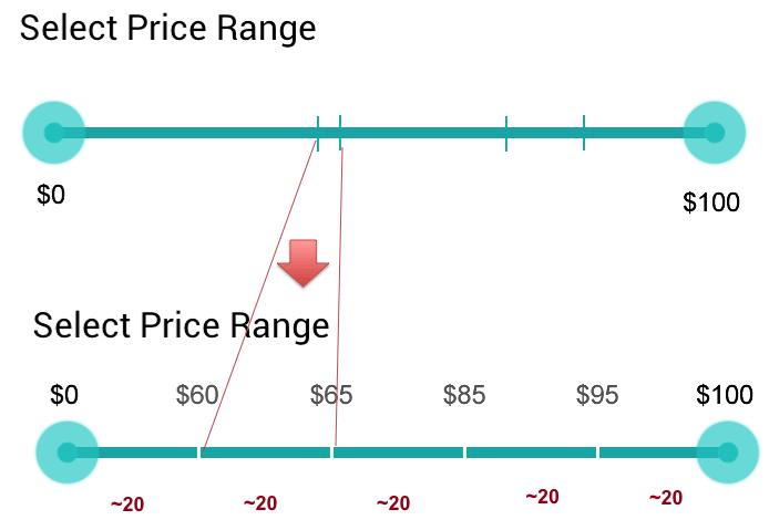 alternative-price-slider