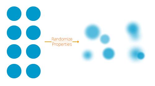 Randomize properties