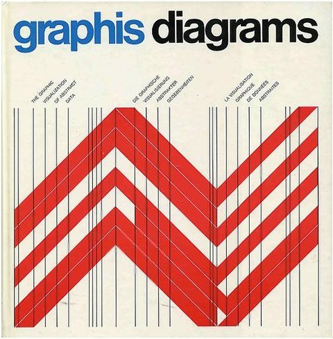 Swiss Graphic Design - Graphis Diagrams