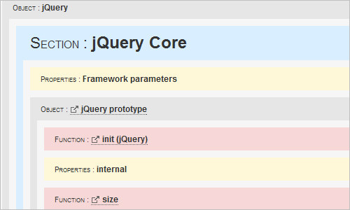 jQuery Deconstructed
