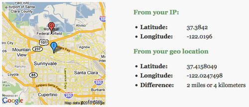 Difference between IP location and W3C Geo API location