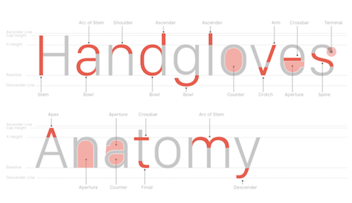 Nick Keppol's post about Apple's new font family San Francisco teaches a lot about specific typographic details