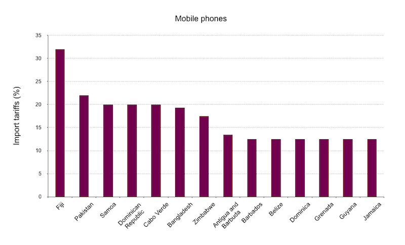 Mobile phones: import tariffs