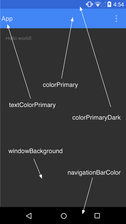 A typical of colors in Android