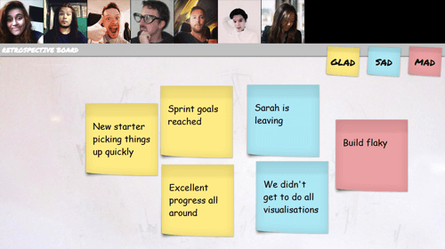 The final retrospective board with video chat