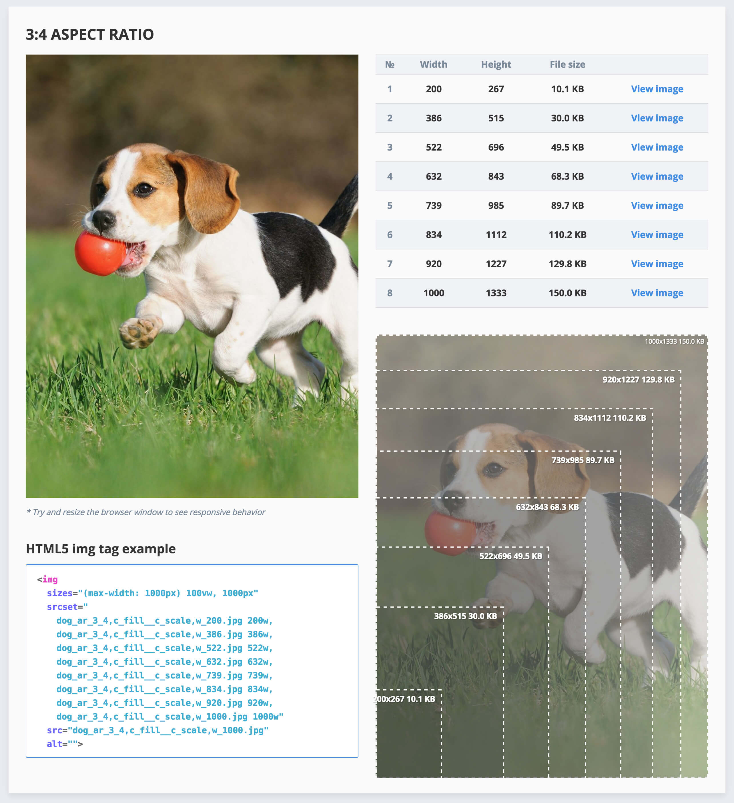 Responsive Image Breakpoints Generator, A New Open Source Tool