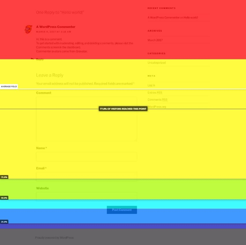 How To Use Heatmaps To Track Clicks On Your WordPress