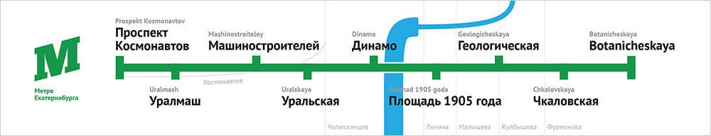 Map Design: Redesigning Ekaterinburg's Metro Map — Smashing Magazine