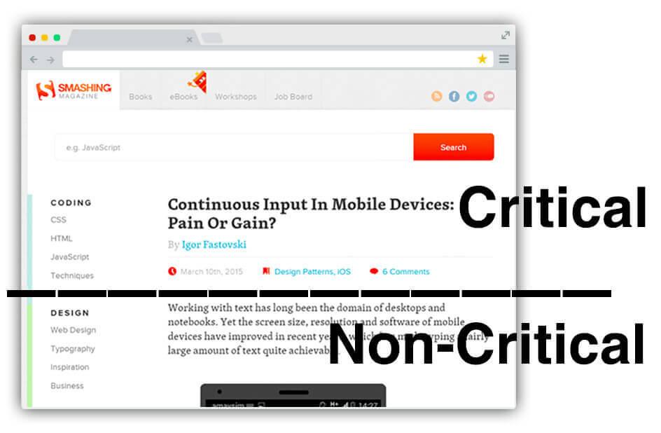Understanding Critical CSS