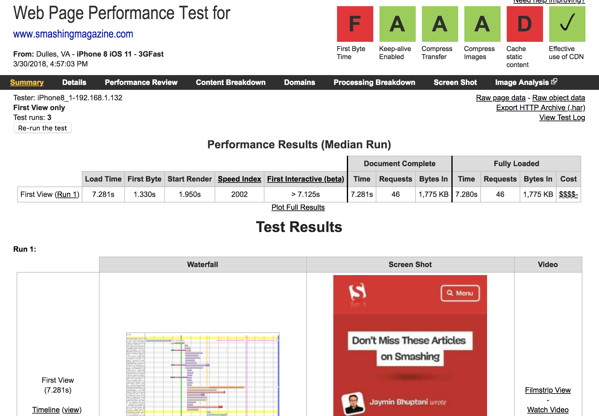 Measuring Websites With Mobile-First Optimization Tools