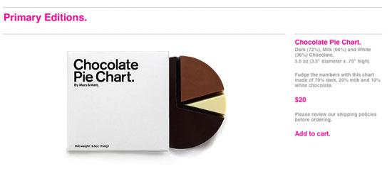 chocolate-11