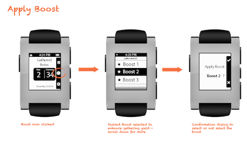 Figure 5: A high-fidelity mockup game workflow for the Pebble smartwatch.