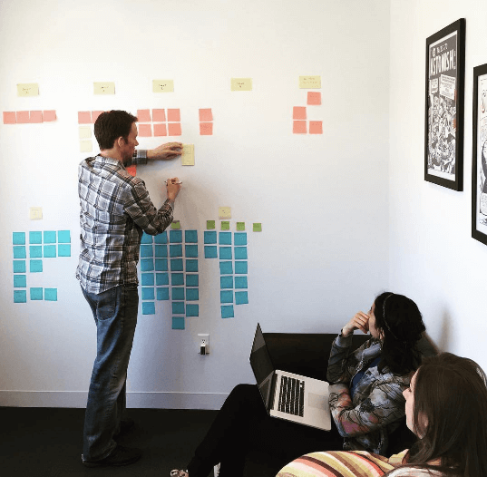 A group discussing a wall of sticky notes