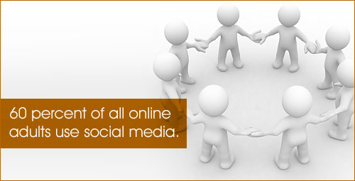 60 percent of all online adults use social media