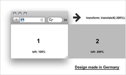 Pure CSS Slideshow