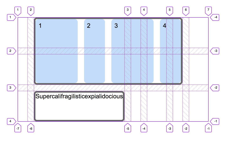 CSS Grid Level 2: Here Comes Subgrid — Smashing Magazine
