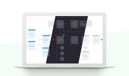 Sketch Flowchart Kit