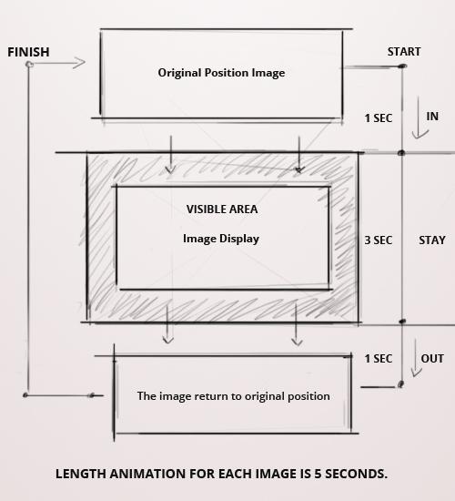 Sketch animation slider function