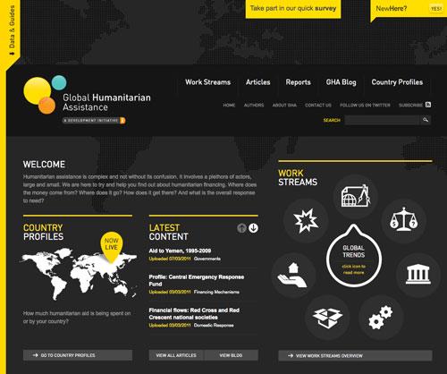 Global Humanitarian Assistance