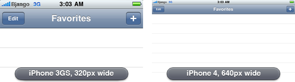 Designing for iPhone 4 Retina Display: Techniques and