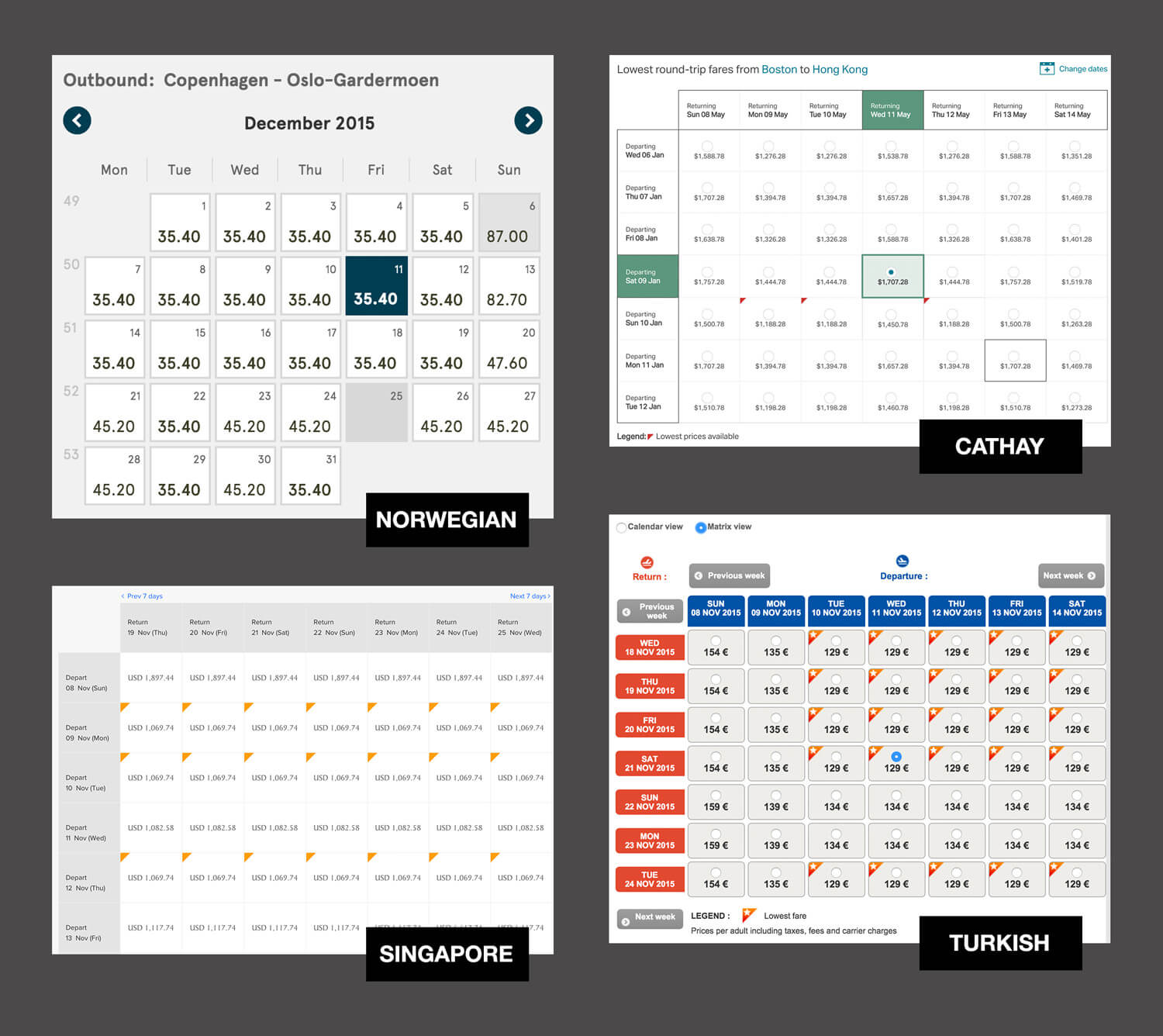 The State Of Airline Websites 2015: Lessons Learned — Smashing Magazine